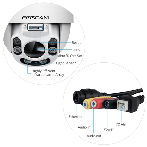 Foscam Fi9928p Ip Network Ptz Camera With Starviz And