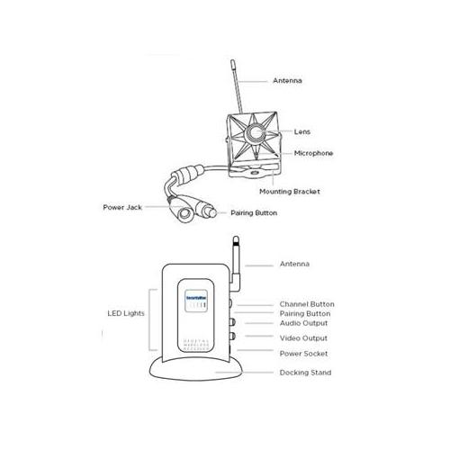 securityman digital wireless mini camera with receiver  audio
