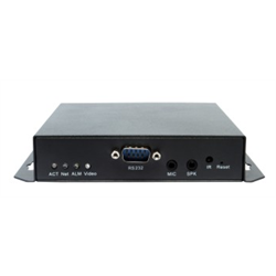 Eyeonet IP Video Server Encoder H.264 1 Channel