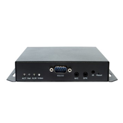 Eyeonet IP Video Server Encoder H.264 4 Channel