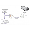 Additional images for Azco IP POE over Coax Balun Extender Set, 10/100 Mbps